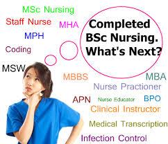 Benefit of B.Sc Nursing | mannatacademy.com